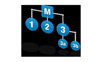 VIA-Consult-Managementsysteme